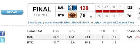 Knicks dal score