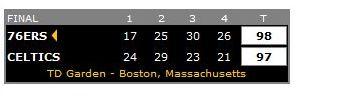 Celticsbox