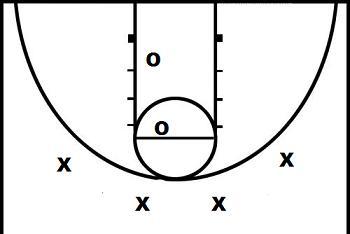 4 ON 2 defense