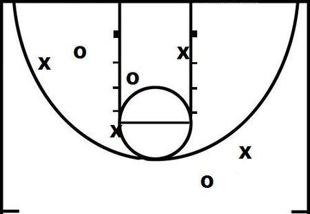 4 ON 2 defense 2