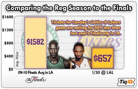 Celtics_Lakers_Finals-Red